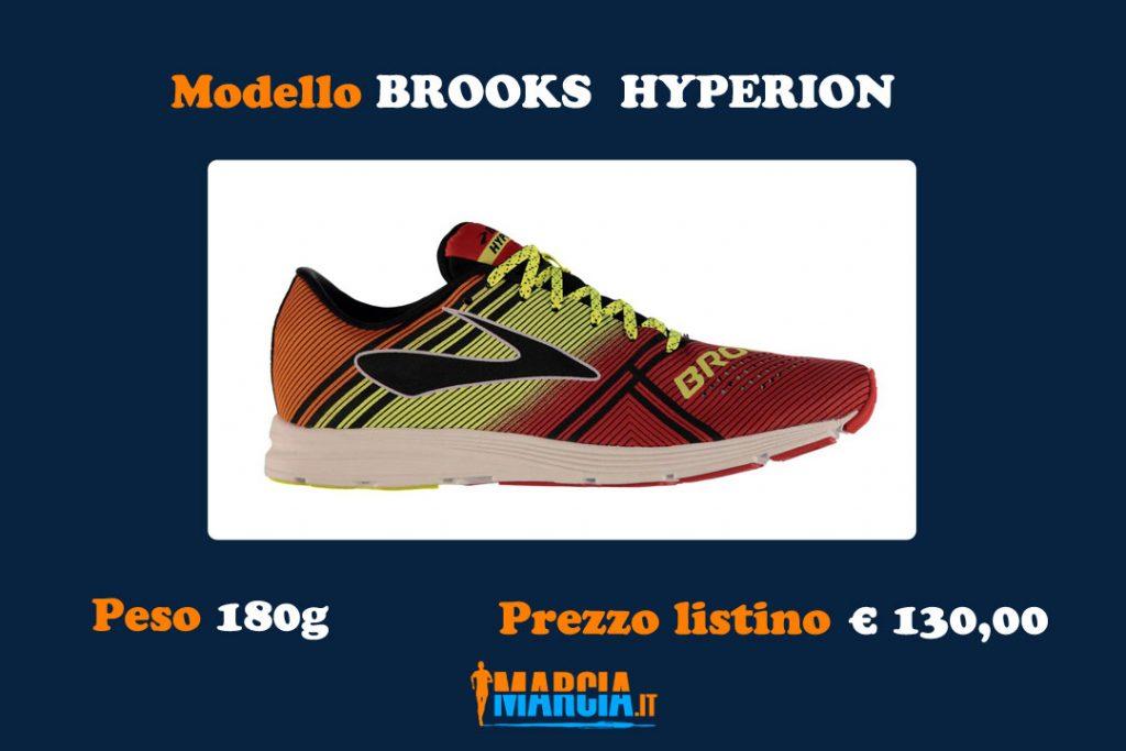 Scheda-Brooks-Hyperion